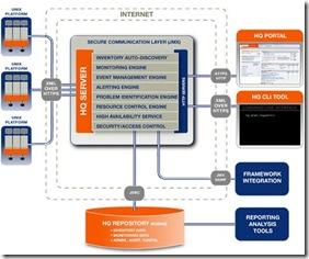 diagram-server-arch-small